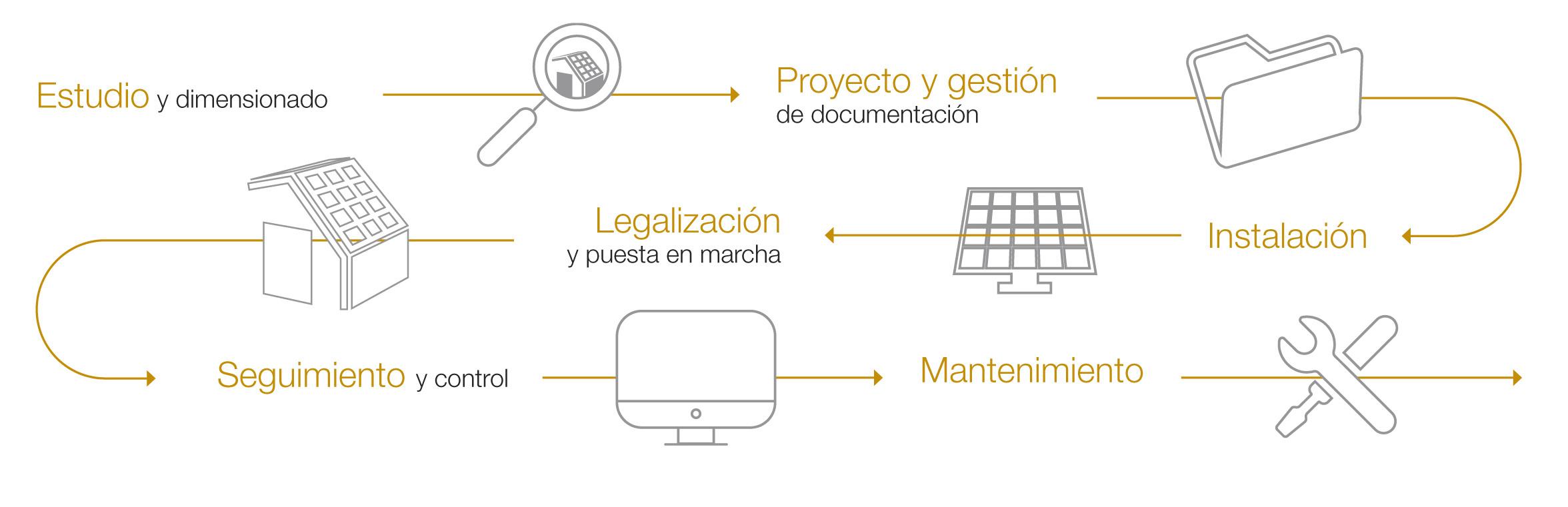 landing_page_residencial